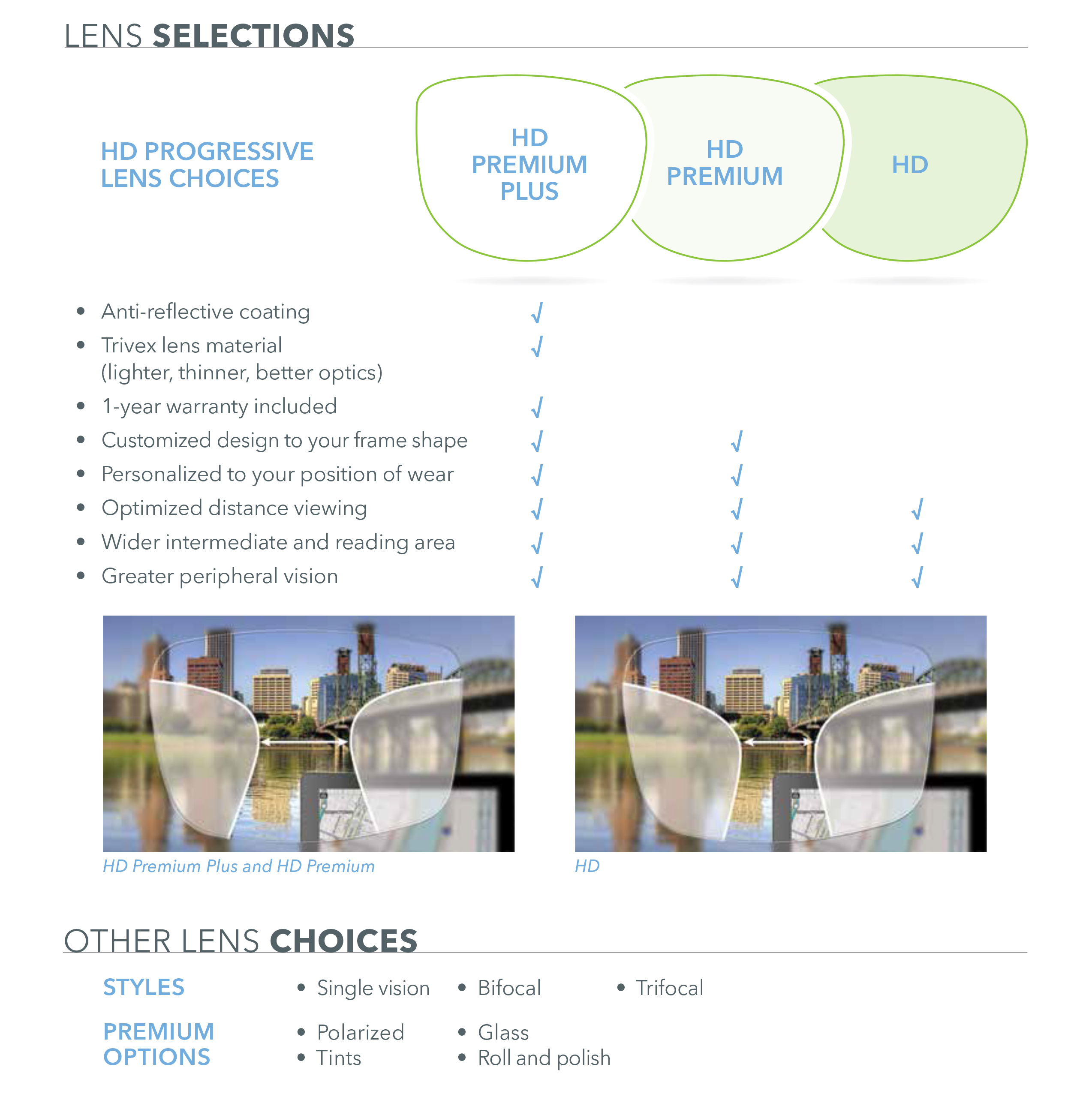 lens selection image