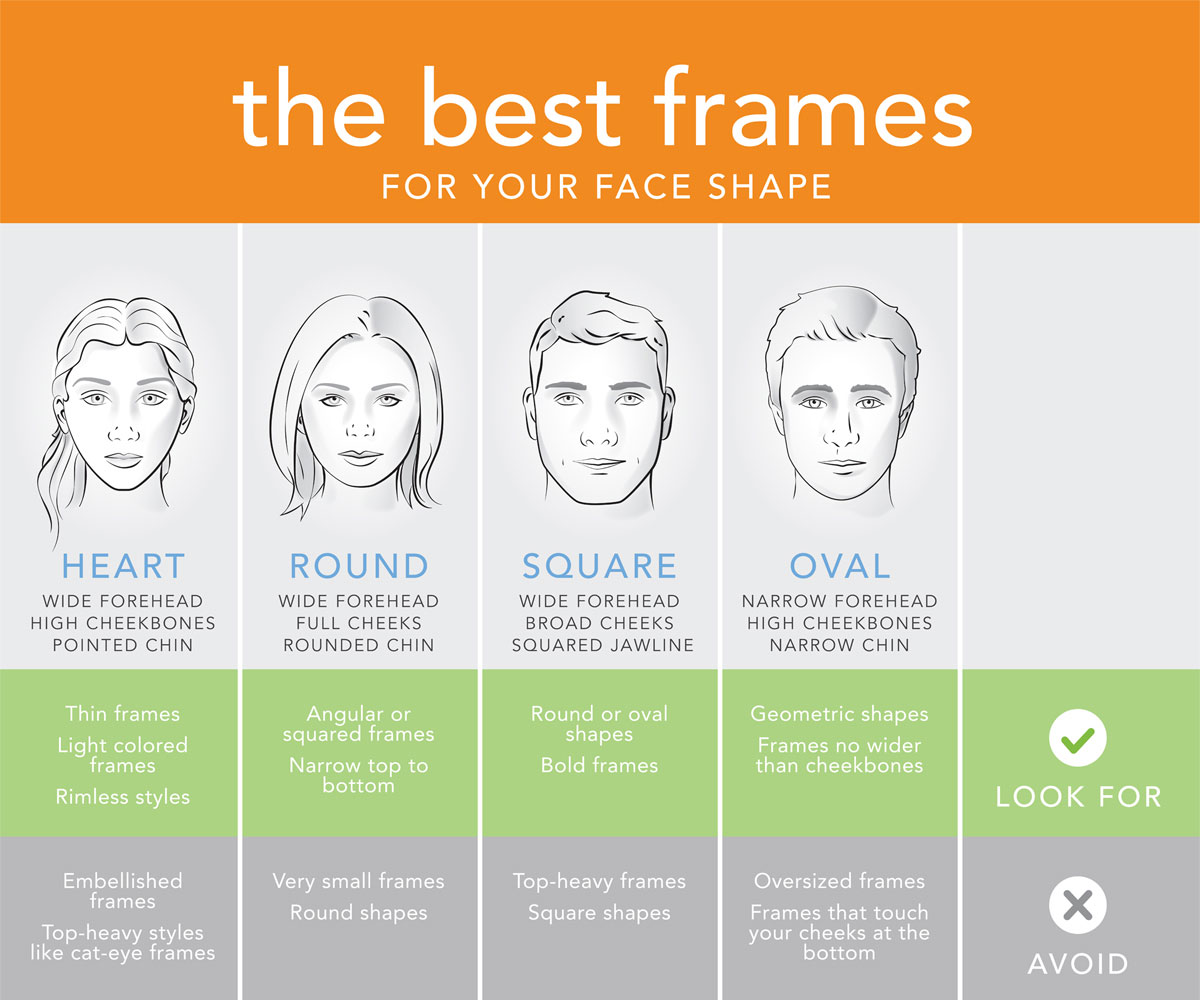 The best frames for your face shape image