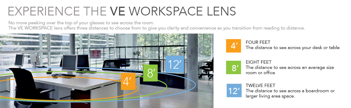 Experience the VE work space lens